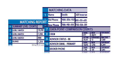 AccuPoint Solutions tables graphic